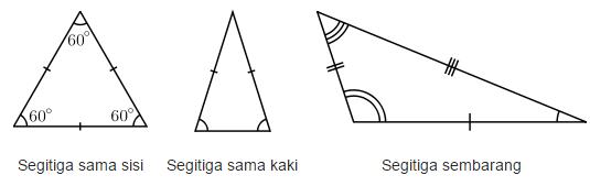 jenis - jenis segitiga menurut panjang sisinya