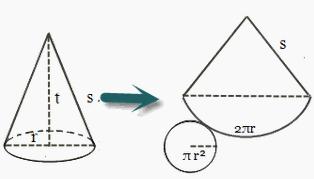 Cara Menghitung Rumus Volume Kerucut Matematika