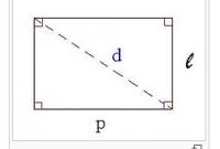 penjelasan rumus persegi panjang terlengkap