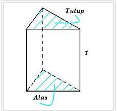rumus luas prisma dan rumus volume prisma