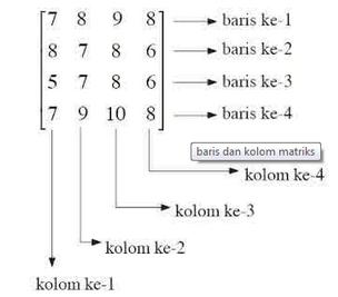 cara mencari rumus penjumlahan dan pengurangan matriks