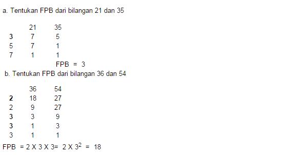 contoh soal matematika tentang FPB dg tabel