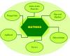 penjelasan rumus perkalian matriks dan rumus perkalian skalar matriks matematika