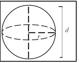 Rumus Bangun Ruang Sisi Lengkung Dalam Matematika