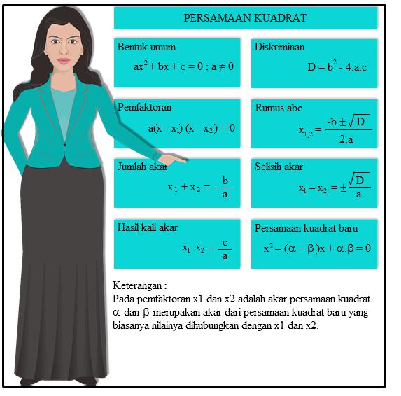 Memahami Rumus Persamaan Kuadrat Dalam Ilmu Matematika Rumus Rumus