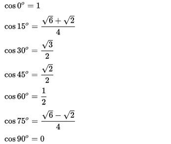 rumus-mencari-nilai-cosinus