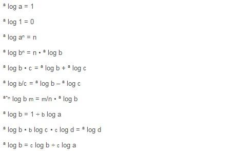 Rumus Logaritma Dan Sifat Logaritma Matematika Rumus Rumus
