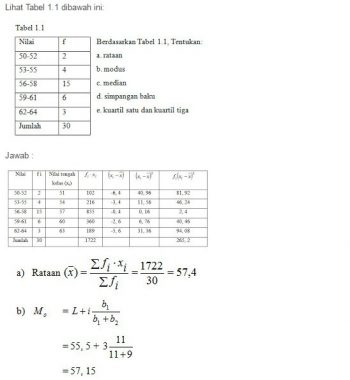 Rumus Statistika Dasar Matematika Terlengkap
