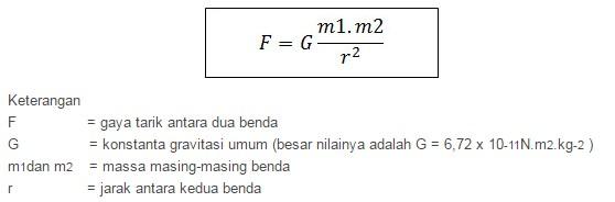 rumus gaya gravitasi dasar