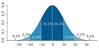 rumus-simpangan-baku-statistika