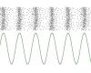 gelombang suara