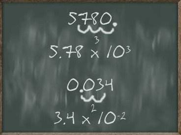 notasi ilmiah ilmu fisika