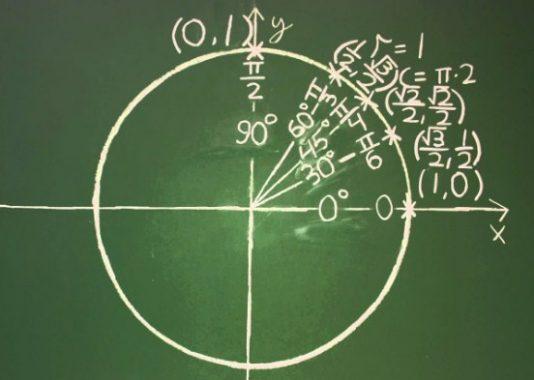 tabel sin cos tan trigonometri
