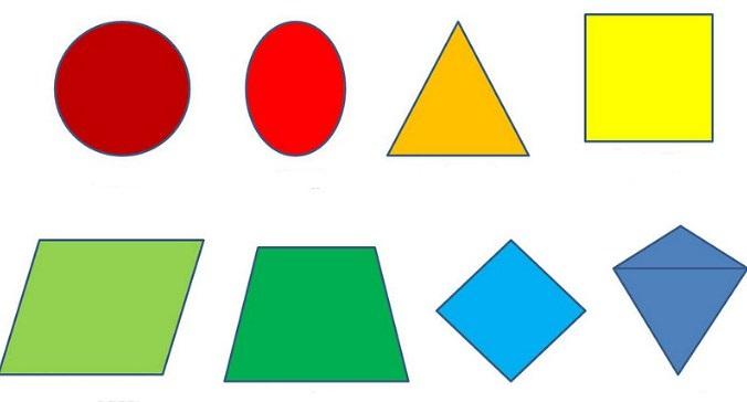 Sifat Sifat Bangun Datar Matematika Terlengkap Rumus Rumus