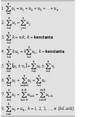 sifat notasi sigma matematika