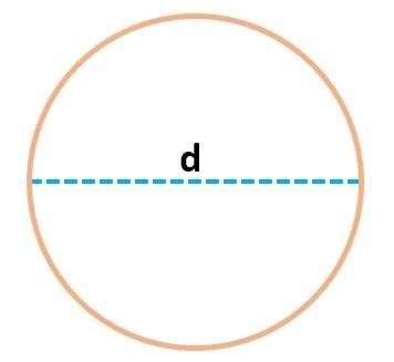 rumus diameter lingkaran dan contoh soalnya lengkap