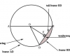rumus keliling lingkaran dan contoh soalnya