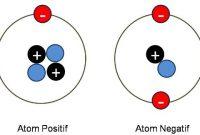 rumus muatan listrik dan contoh soal lengkap