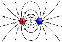 rumus medan listrik