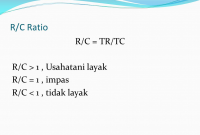 Rumus B/C Ratio dan R/C Ratio