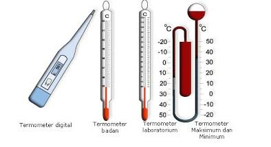 Macam Macam Termometer Beserta Kegunaannya