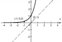 fungsi logaritma