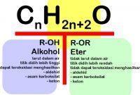 kimia-alkohol