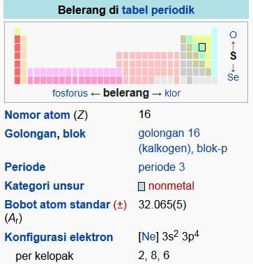 tabel periodik belerang
