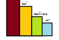 1 are berapa meter