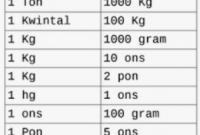 1 pon berapa kg ?