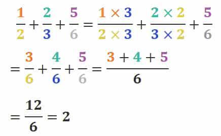 contoh soal penjumlahan pecahan 2