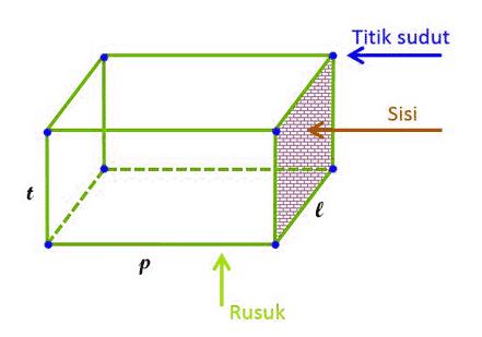 ilustrasi-balok