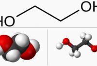 molekul etilena glikol