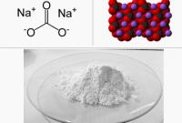 natrium karbonat