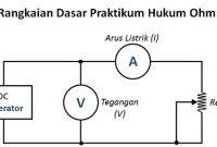 rangkaian dasar hukum ohm