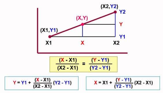 rumus interpolasi linear