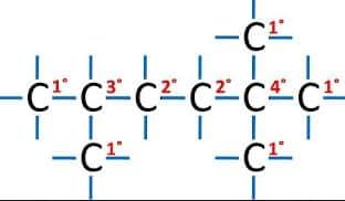 hidrokarbon rantai terbuka