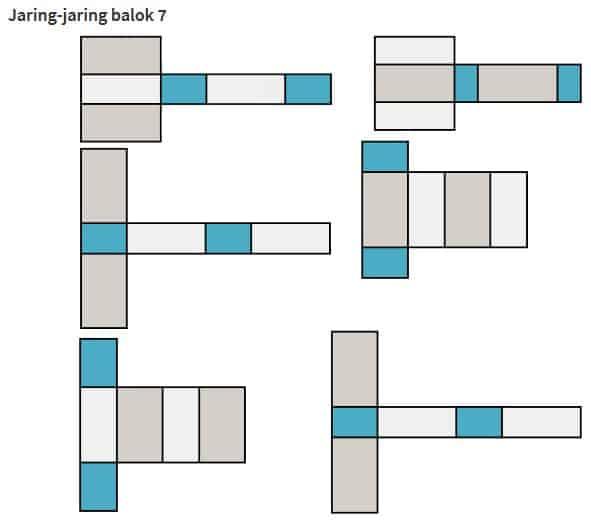 jaring-jaring balok 7
