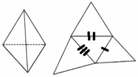jaring-jaring limas segitiga sembarang