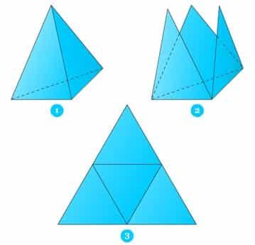 jaring-jaring limas segitiga