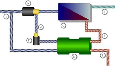 skema osmosis terbalik