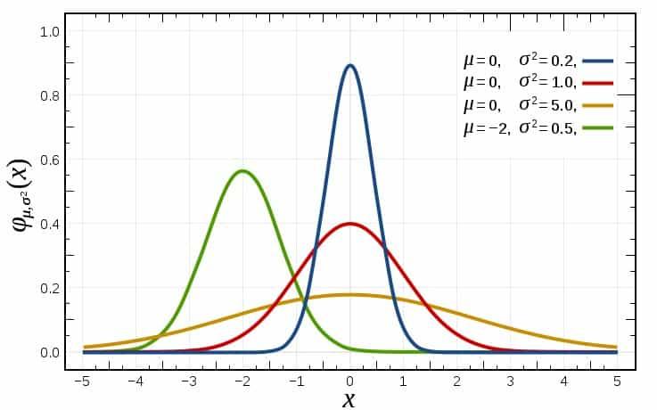Statistika inferensi