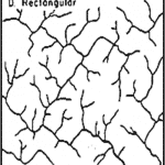 Pola Aliran Sungai Rektangular