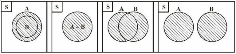 bentuk diagram venn