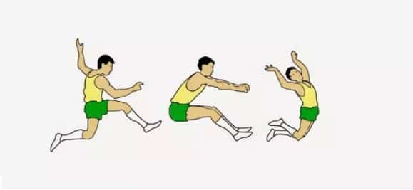 gambar macam gaya lompat jauh