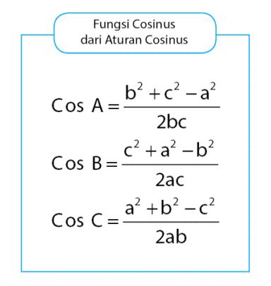 fungsi cosinus