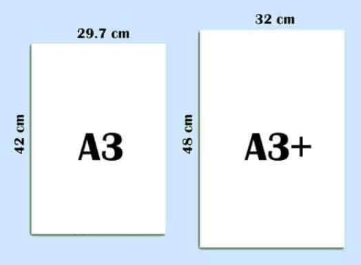 Ukuran Kertas A3 Adalah Dalam Mm Cm Inch Dan Pixel